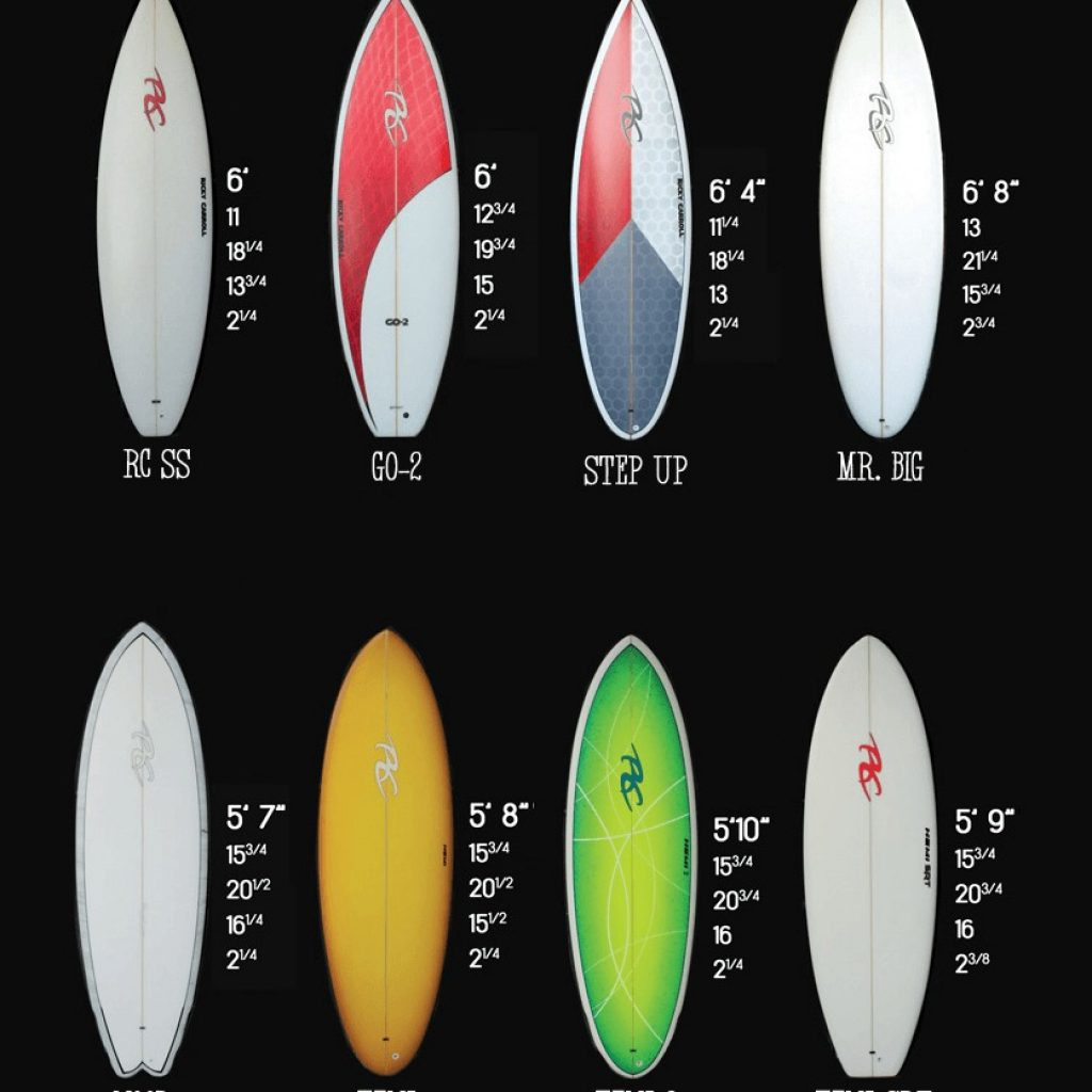 Ricky Carroll RC Shapes Performance Boards